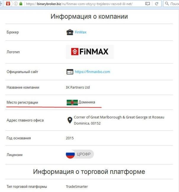 бинарный опцион finmax